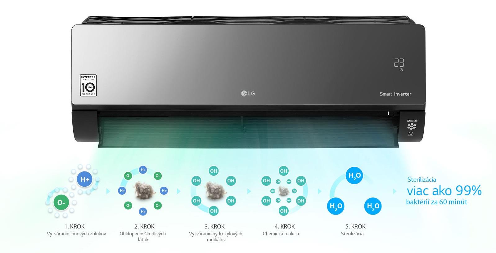 klimatizacia LG AC12BQ Ionizer - KLIMA-SHOP.SK