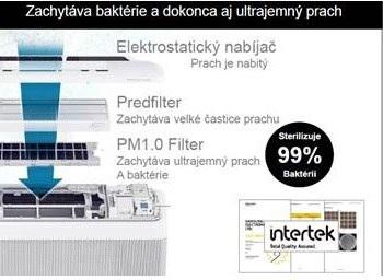 klimatizacia Samsung Windfree Pure 1.0 - www.klima-shop.sk